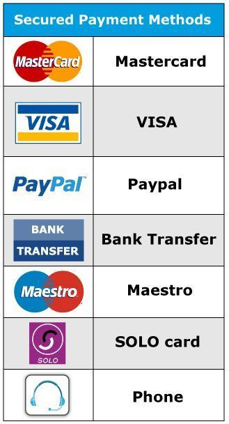 payment UK