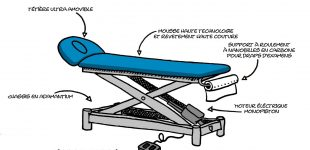 anatomie table de massage