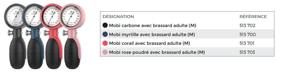 mobi couleurs